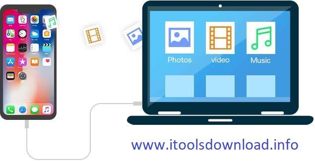 iTools 4 Free Download- Updates